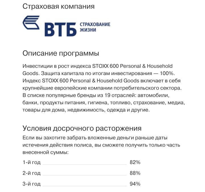 Втб банк официальный сайт страховые компании сайт по продвижению группы